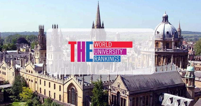 """Методологія рейтингу """"The world university rankings"""" та місце України в ньому"""